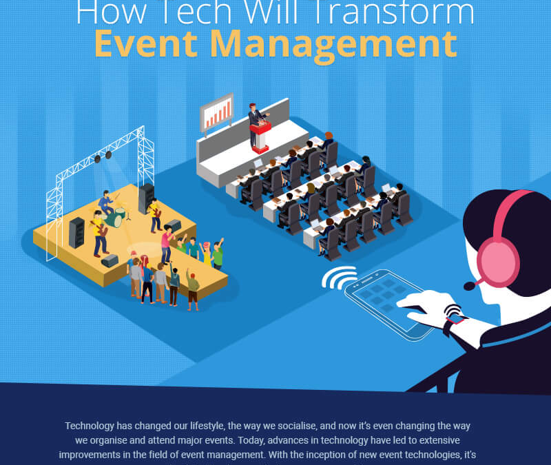 Is Event Management Software Useful?